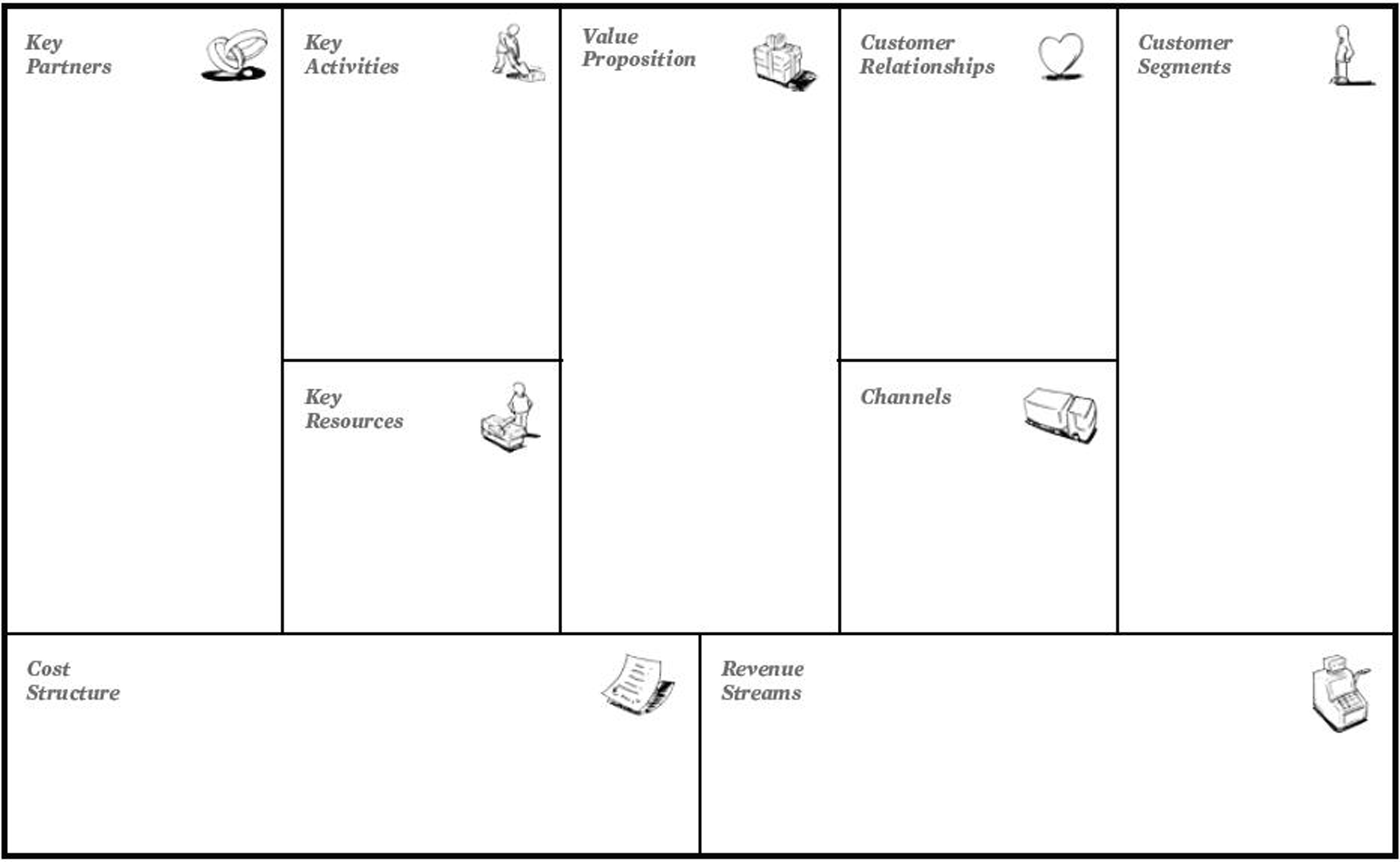 17 Best images about Business Model Canvas – Business Model Canvas Template